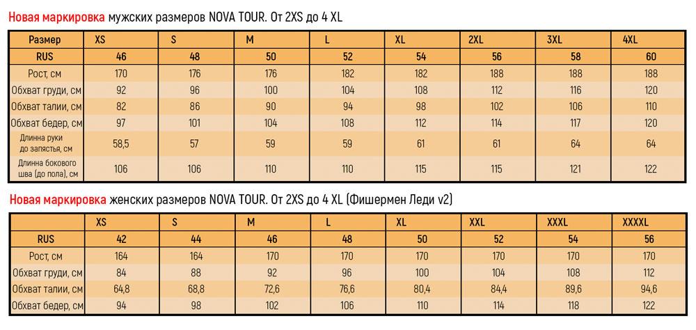 таблица размеров новатур